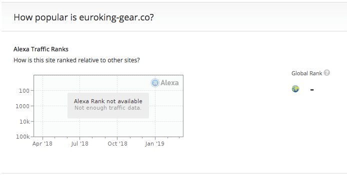 Euroking-gear.com Alexa Traffic Ranks