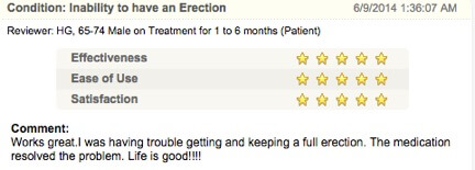 viagra review