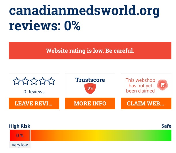 Canadianmedsworld.org Reviews 2019
