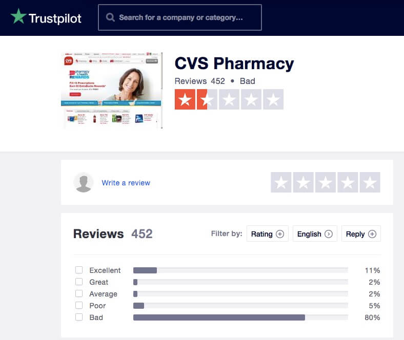 Cvs.com Reviews