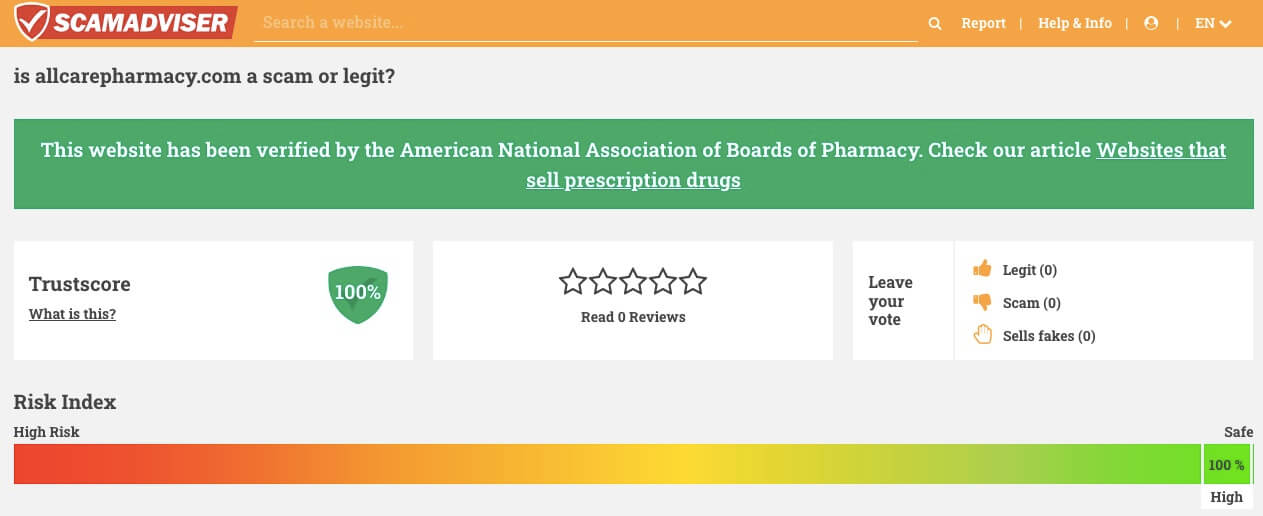 Allcarepharmacy.com Review