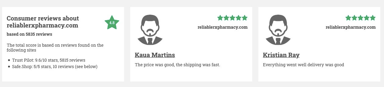 Reliable rx pharmacy Review